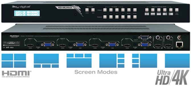 Screen-Modes